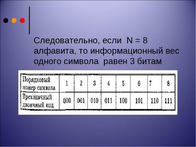 Следовательно, если N = 8 алфавита, то информационный вес одного символа раве...