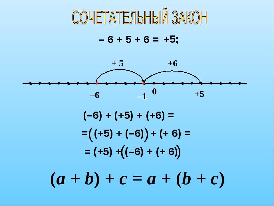 – 6 + 5 + 6 = –1 –6 0 + 5 +5; +5 +6 (–6) + (+5) + (+6) = (a + b) + c = a + (b...