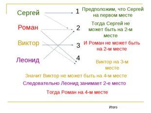 Сергей Роман Виктор Леонид 1 2 3 4 Предположим, что Сергей на первом месте То