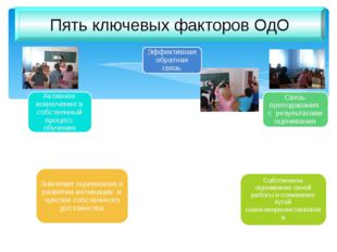 Изменения в педагогической деятельности менти ИССЛЕДОВАНИИЕ КЛАСС Применение