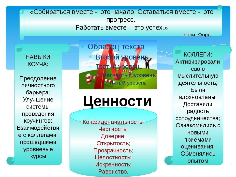 Анализ работы менторинга МЕНТОРИНГ – длительный процесс, направленный на дост...