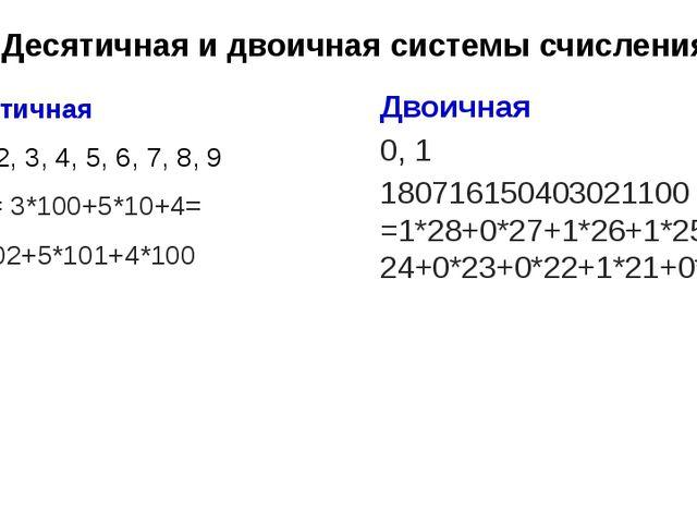 Десятичная и двоичная системы счисления Десятичная 0, 1, 2, 3, 4, 5, 6, 7, 8,...