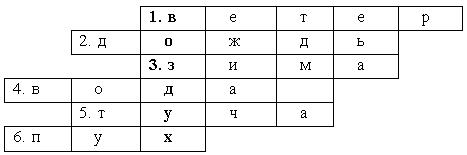 http://festival.1september.ru/articles/603393/img1.jpg