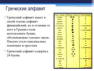 Греческие алфавит Греческий алфавит имеет в своей основе алфавит финикийский,