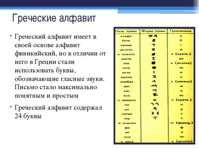 Греческие алфавит Греческий алфавит имеет в своей основе алфавит финикийский,...