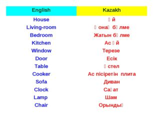 EnglishKazakh HouseҮй Living-roomҚонақ бөлме BedroomЖатын бөлме KitchenА