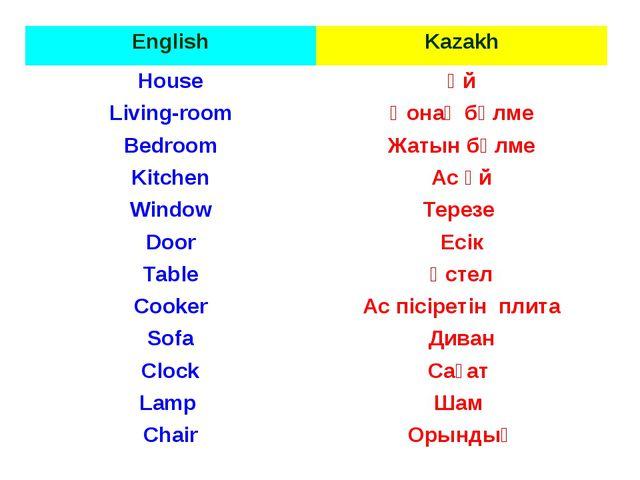 EnglishKazakh HouseҮй Living-roomҚонақ бөлме BedroomЖатын бөлме KitchenА...