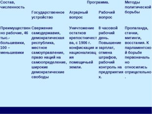 Состав, численность Программа.Методы политической борьбы Государственное у