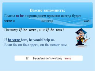 Глагол to be в прошедшем времени всегда будет wereи никогда —was! ПоэтомуI