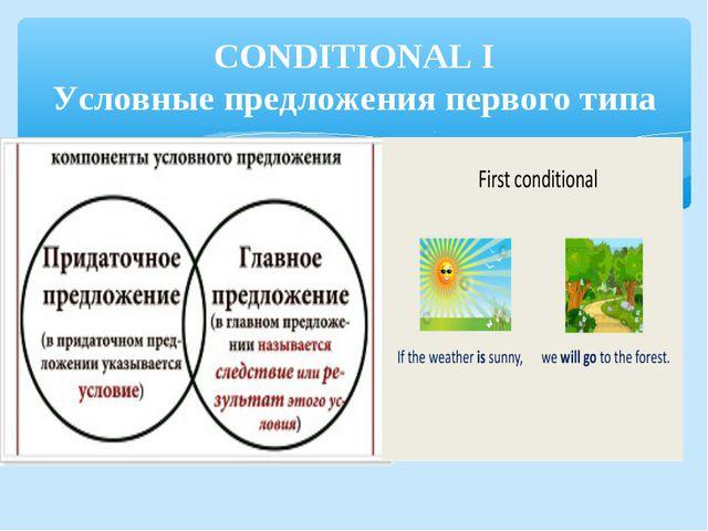 CONDITIONAL I Условные предложения первого типа