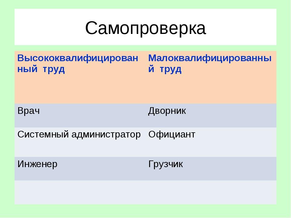 Самопроверка Высококвалифицированный трудМалоквалифицированный труд ВрачДво...