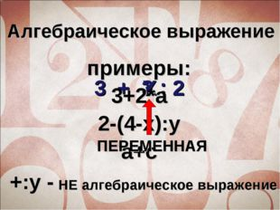 3 + 3 2 : Х Алгебраическое выражение примеры: 3+2*a 2-(4-x):y a+c +:y - НЕ ал
