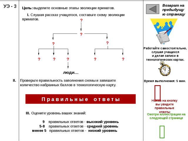 Возврат на предыдущую страницу УЭ - 3 Цель: выделите основные этапы эволюции...