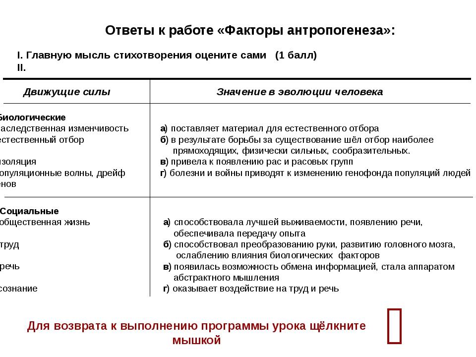 Ответы к работе «Факторы антропогенеза»: Для возврата к выполнению программ...
