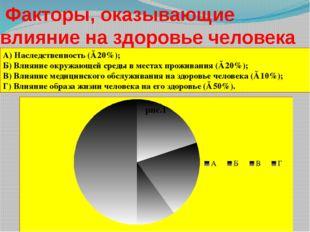 Факторы, оказывающие влияние на здоровье человека А) Наследственность (≈ 20%