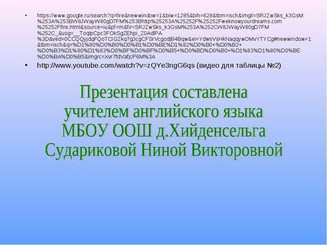 https://www.google.ru/search?q=fire&newwindow=1&biw=1285&bih=628&tbm=isch&img...