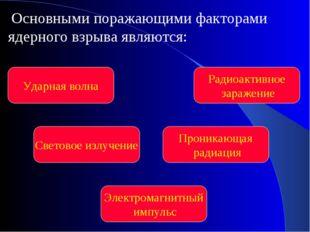 Основными поражающими факторами ядерного взрыва являются: Радиоактивное зара