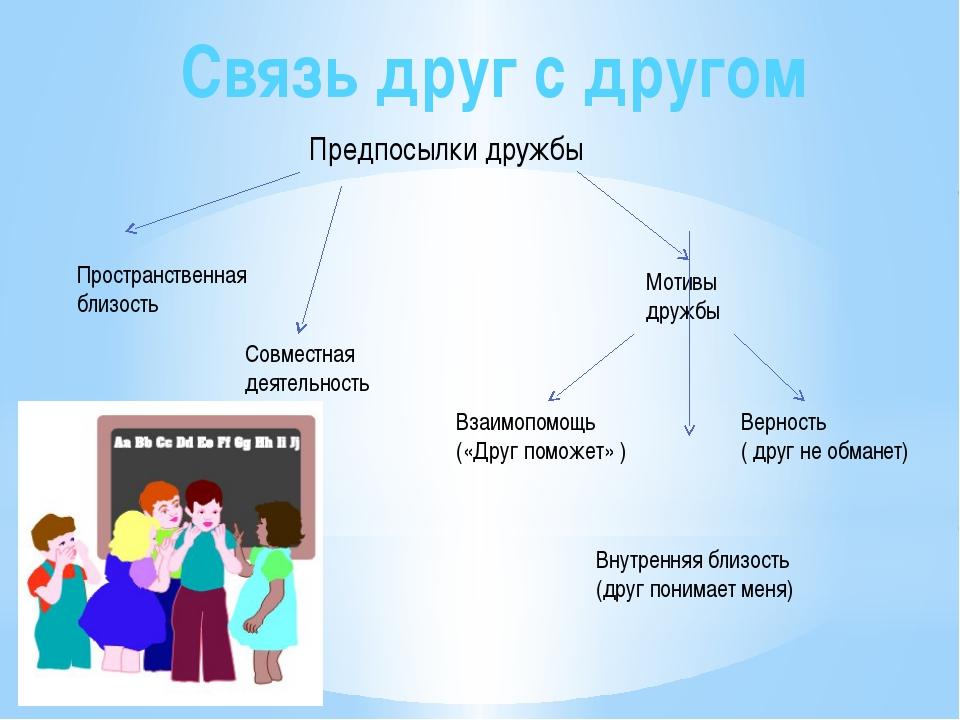 Связь друг с другом Предпосылки дружбы Пространственная близость Совместная д...