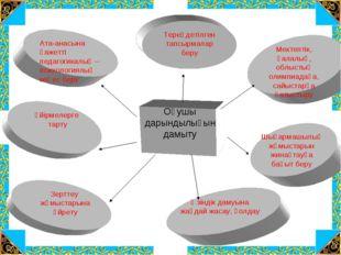 Оқушы дарындылығын дамыту Ата-анасына қажетті педагогикалық – психологиялық к