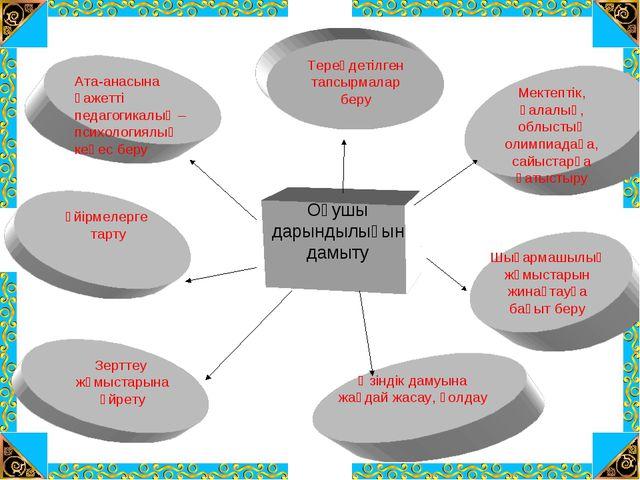 Оқушы дарындылығын дамыту Ата-анасына қажетті педагогикалық – психологиялық к...