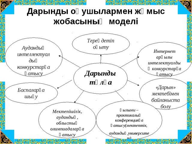 Ғылыми – практикалық конференцияға қатысу(мектептік, аудандық,университет) Да...