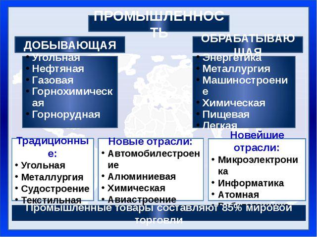 ПРОМЫШЛЕННОСТЬ ДОБЫВАЮЩАЯ ОБРАБАТЫВАЮЩАЯ Угольная Нефтяная Газовая Горнохимич...
