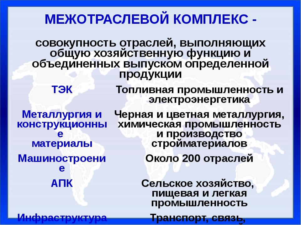 МЕЖОТРАСЛЕВОЙ КОМПЛЕКС - совокупностьотраслей, выполняющих общую хозяйственну...