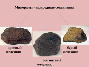 Минералы – природные соединения красный бурый железняк железняк магнитный жел