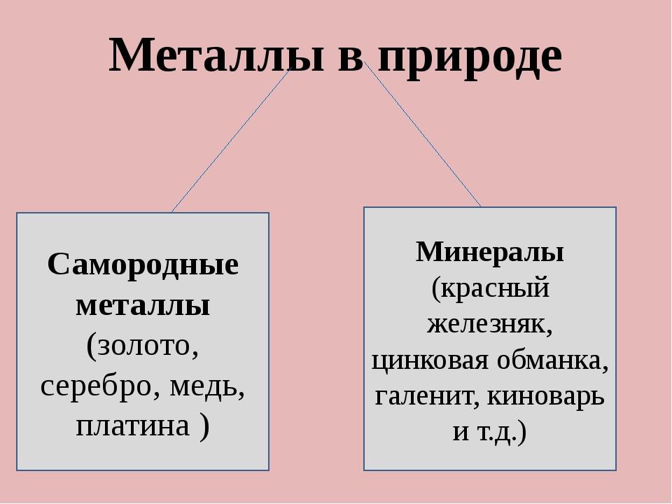 . Металлы в природе Самородные металлы (золото, серебро, медь, платина ) Мине...