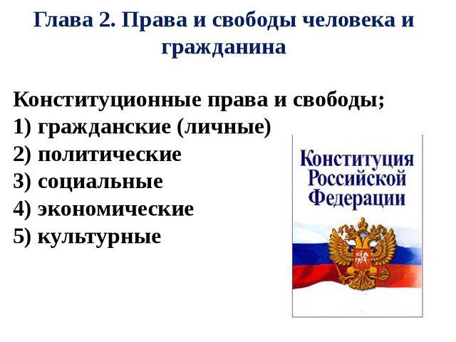Глава 2. Права и свободы человека и гражданина Конституционные права и свобод...