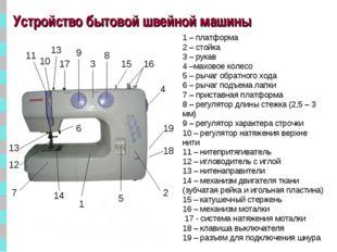 Устройство бытовой швейной машины 1 – платформа 2 – стойка 3 – рукав 4 –махов