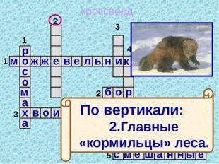 кроссворд 1 2 3 4 5 5 4 3 2 1 м о ж ж е в е л ь н и к б о р х в о и н к и м