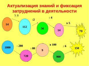 14 Х 8 :2 : 4 х 5 1000 - 280 : 80 х 100 : 6 112 56 14 70 720 9 900 150 Актуал