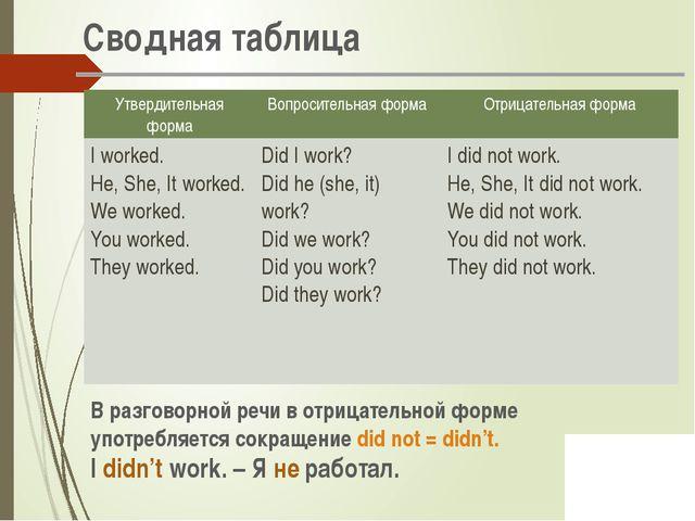 Сводная таблица В разговорной речи в отрицательной форме употребляется сокра...