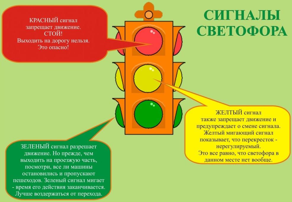 signaly_svetofora
