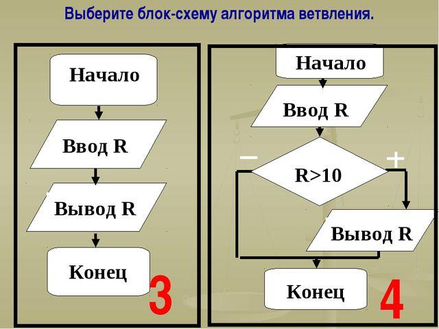 Выберите блок-схему алгоритма ветвления. 4
