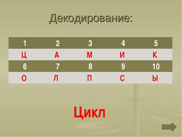Декодирование: Цикл 12345 Ц А М И К 678910 О Л П С Ы
