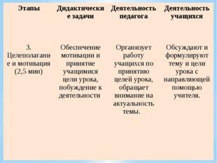 Этапы Дидактические задачи Деятельность педагога Деятельность учащихся 3. Цел