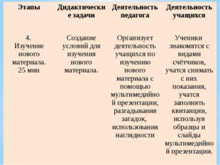 Этапы Дидактические задачи Деятельность педагога Деятельность учащихся 4. Изу