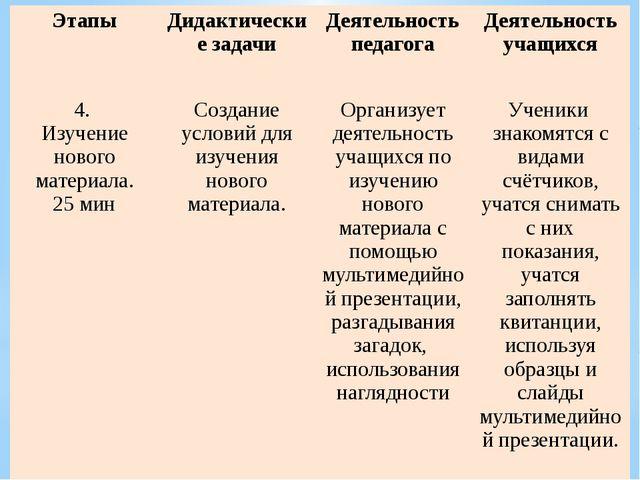 Этапы Дидактические задачи Деятельность педагога Деятельность учащихся 4. Изу...