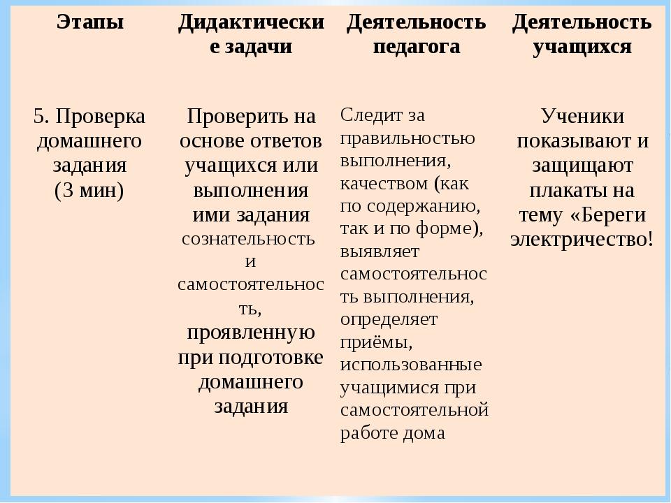 Этапы Дидактические задачи Деятельность педагога Деятельность учащихся 5. Про...