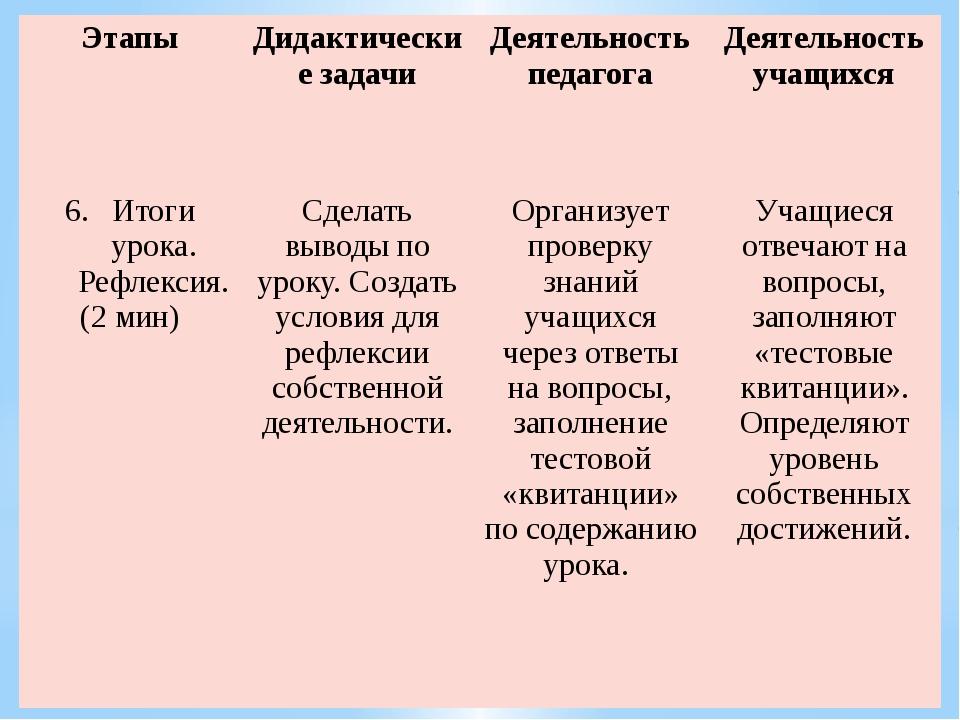 Этапы Дидактические задачи Деятельность педагога Деятельность учащихся Итогиу...