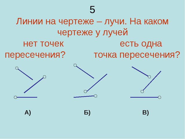 5 Линии на чертеже – лучи. На каком чертеже у лучей нет точек есть одна перес...
