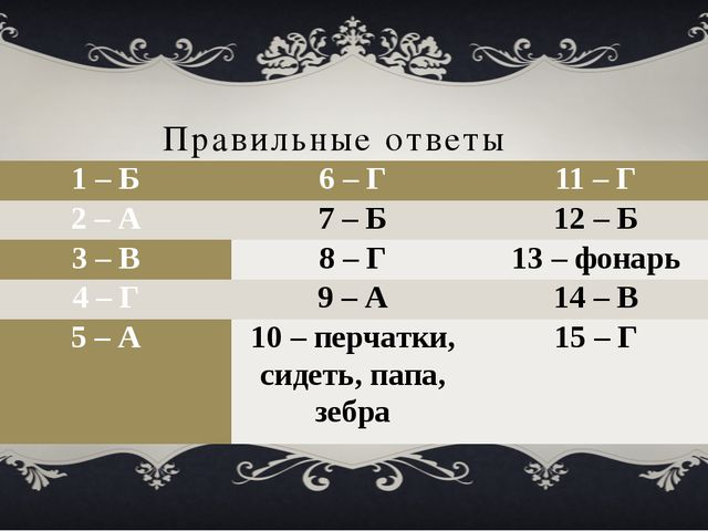 Правильные ответы 1 – Б 6 – Г 11 – Г 2 – А 7 – Б 12 – Б 3 – В 8 – Г 13 – фона...