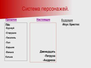 Система персонажей. Прошлое Пёс -Буржуй -Старушка -Писатель -Поп -Барыня -Ван