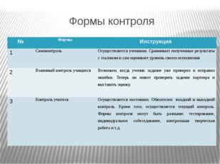 Формы контроля № Формы Инструкция 1 Самоконтроль Осуществляется учеником. Сра