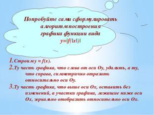 Попробуйте сами сформулировать алгоритм построения графика функции вида у=|f(
