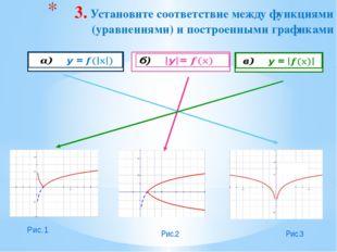 3. Установите соответствие между функциями (уравнениями) и построенными графи