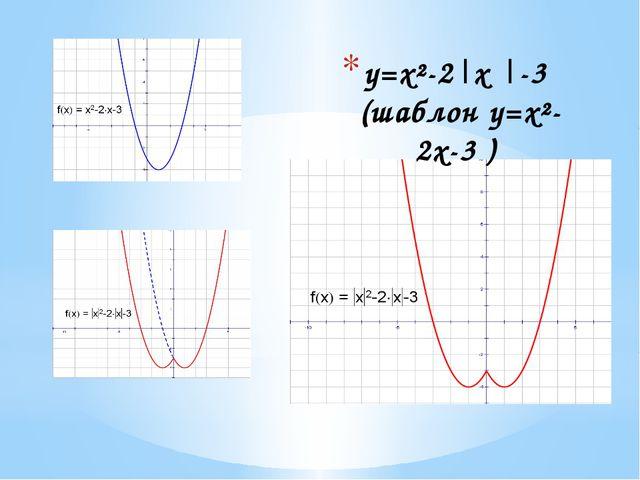 у=х²-2|х |-3 (шаблон у=х²-2х-3 )