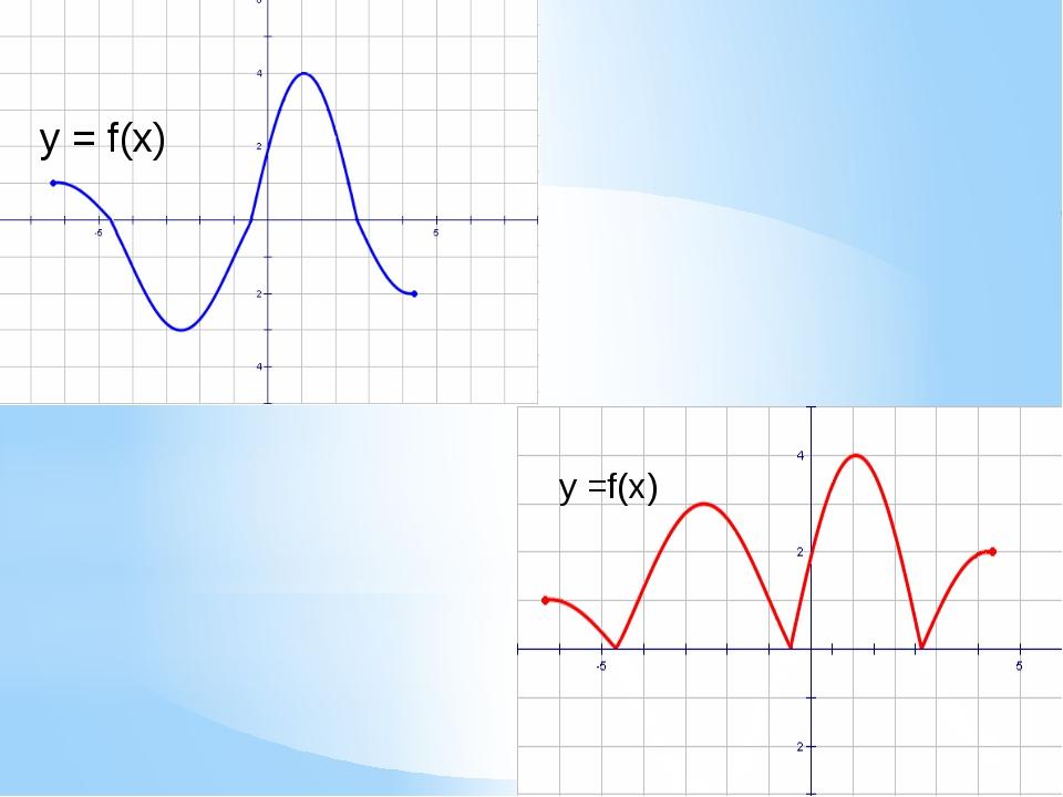 y = f(x) y =।f(x)।